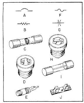 Fuse Schematic Symbol Wiring Diagram Source