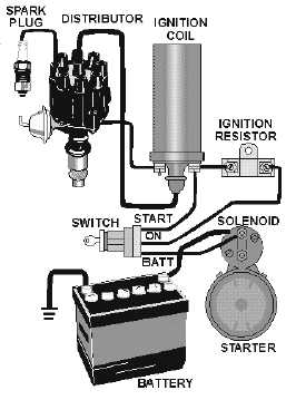 pictorial diagram rh electriciantraining tpub com  what is pictorial diagram definition