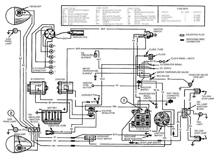 14176_107_1 figure 11 wiring diagram of a car's electrical circuit how to read a car wiring diagram at arjmand.co