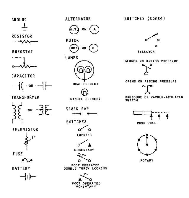 APPENDIX II ELECTRICAL AND ELECTRONIC SYMBOLS