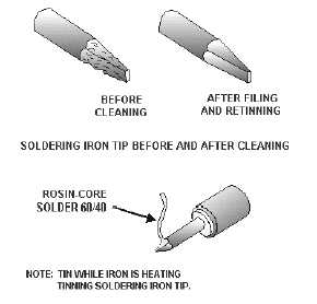 soldering iron tips. Black Bedroom Furniture Sets. Home Design Ideas