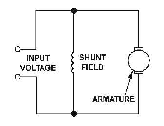 Dc Shunt Motor Schematic on 3 phase motor wiring connection