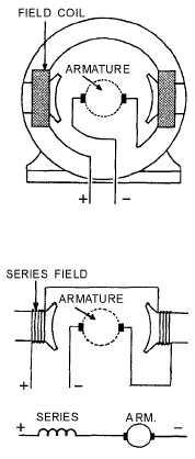 Single phase ac motor pdf