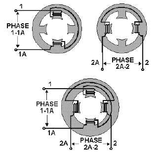 Figure 4 2 two phase motor stator for 3 phase vs single phase motor