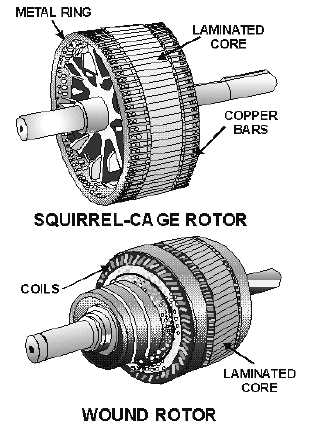 Wound rotor induction motor pdf