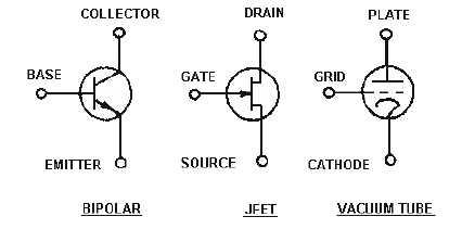 Figure 3-45.JFET structure on bjt schematic symbol, transistor schematic symbol, phototransistor schematic symbol, zener schematic symbol, hemt schematic symbol, fuse schematic symbol, op amp schematic symbol, pmos schematic symbol, pin schematic symbol, rectifier schematic symbol, capacitor schematic symbol, fet schematic symbol, diac schematic symbol, nmos schematic symbol, mosfet schematic symbol, amplifier schematic symbol, anode schematic symbol, ferrite core schematic symbol, potentiometer schematic symbol, adc schematic symbol,