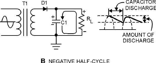 figure 4 17b capacitor filter circuit positive and negative half rh electriciantraining tpub com