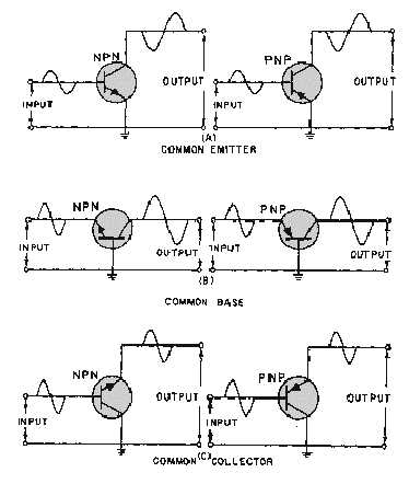 Схема с общим эмиттером найти ток базы