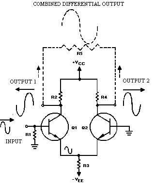 Operation of differential amplifier