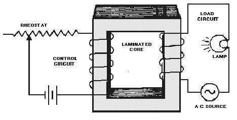 reactor transformer wiring diagram figure 3-32.a simple saturable-core reactor circuit microwave transformer wiring diagram