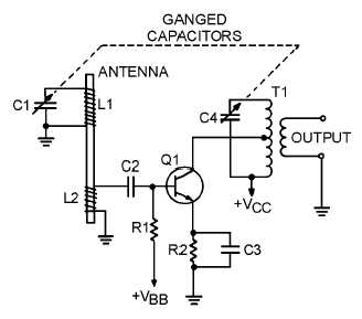 Figure 2-19.Typical AM radio rf amplifier on