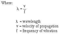 characteristics of wave motion pdf
