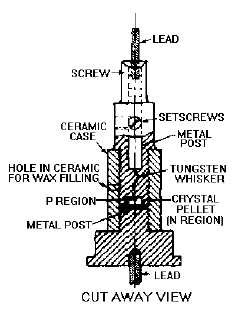 Point contact diode wikipedia