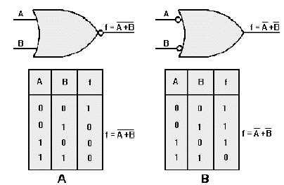 pdf Learning classifier systems: international workshops,