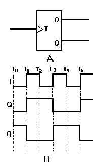 d flip flop rh electriciantraining tpub com circuit diagram of t flip flop master slave t flip flop circuit diagram