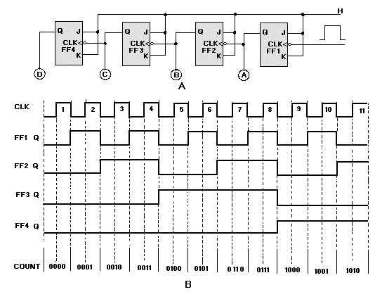 download Ток проводимости в вакууме: Методические указания к лабораторной