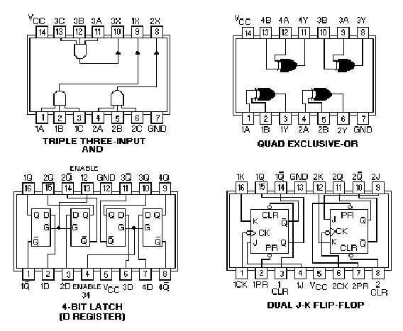rtl  resistor