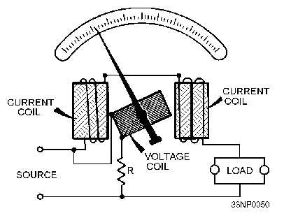 RMS Titanic in addition Types Of Electrical Service Entrance besides Fur Bean Bags in addition Transtemp also Wiring Diagram For Voltmeter. on electric meter diagram