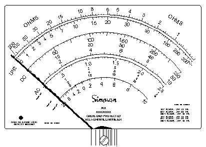 Figure 4 3ohmmeter Scale