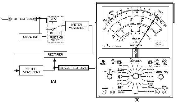 analog multimeter block diagram  u2013 readingrat net