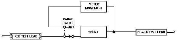 Electronic Digital Multimeter