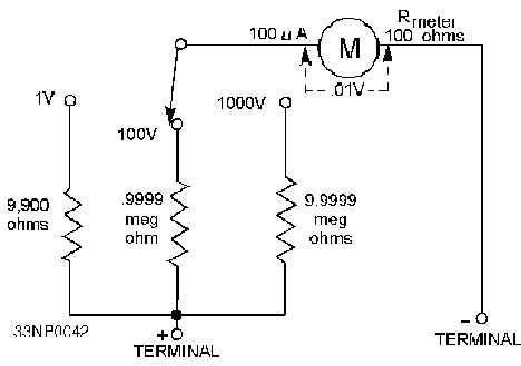 Voltmeter Circuit Connections