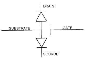 MOSFET (Depletion/Enhancement Type) Test